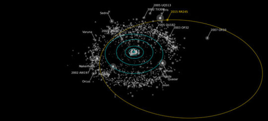 CFHT has discovered a new dwarf planet orbiting in the disk of small icy worlds beyond Neptune.